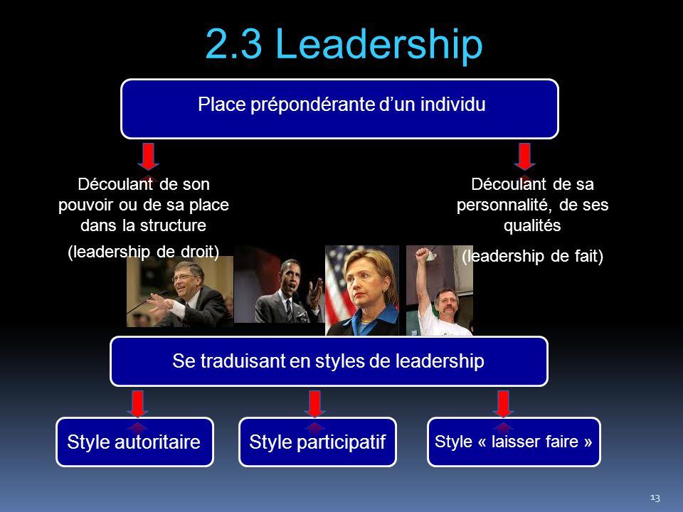 2.3 Leadership Place prépondérante d'un individu