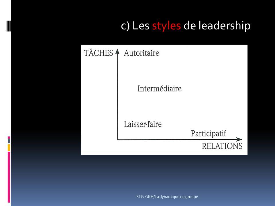 c) Les styles de leadership