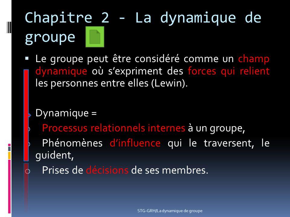 Chapitre 2 - La dynamique de groupe