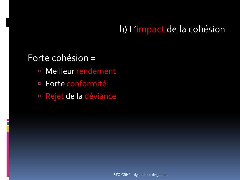 b) L'impact de la cohésion Forte cohésion =