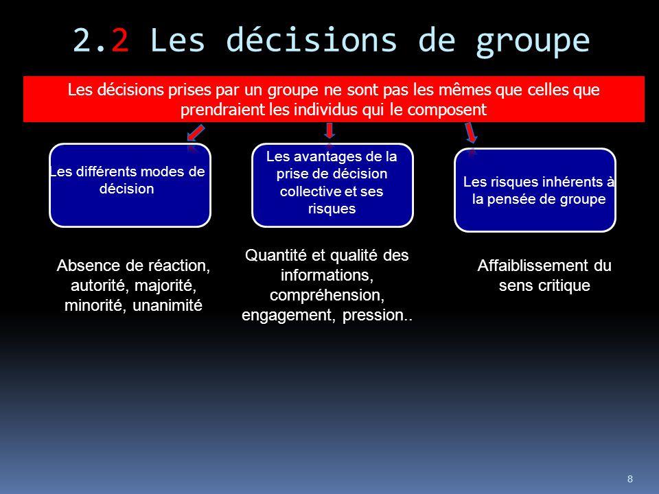 2.2 Les décisions de groupe