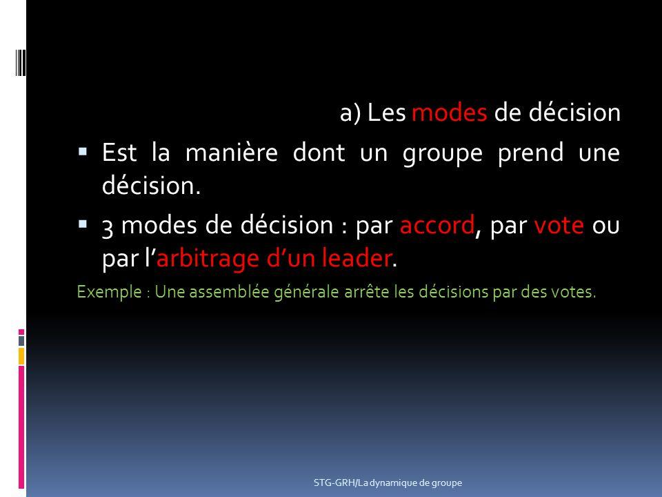 a) Les modes de décision
