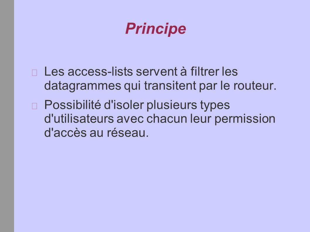 Principe Les access-lists servent à filtrer les datagrammes qui transitent par le routeur.