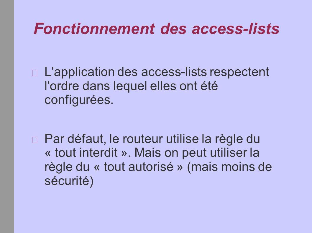 Fonctionnement des access-lists