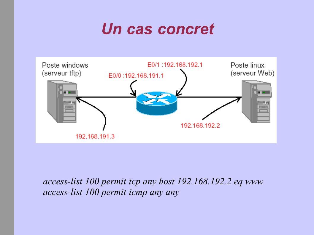 Un cas concret access-list 100 permit tcp any host 192.168.192.2 eq www.