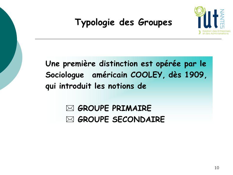 Typologie des Groupes Une première distinction est opérée par le