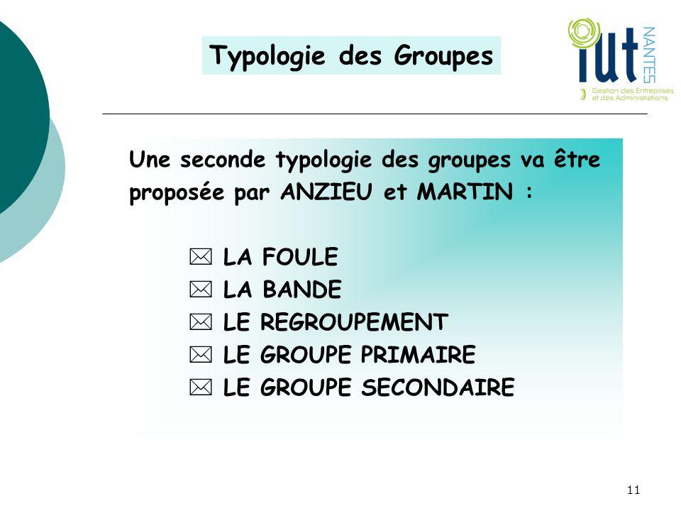 Typologie des Groupes Une seconde typologie des groupes va être