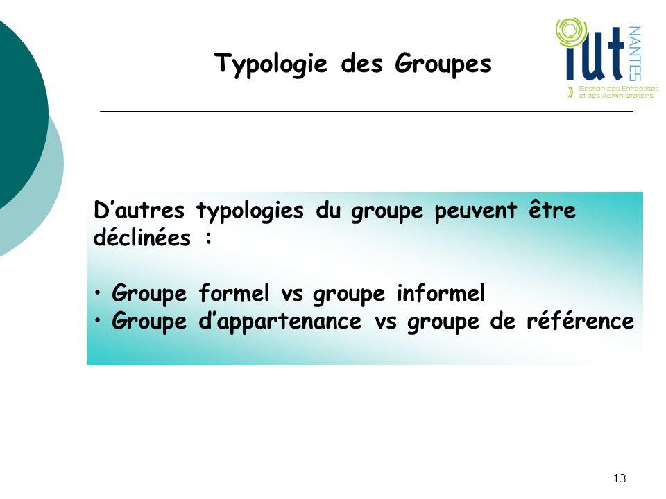 Typologie des Groupes D'autres typologies du groupe peuvent être