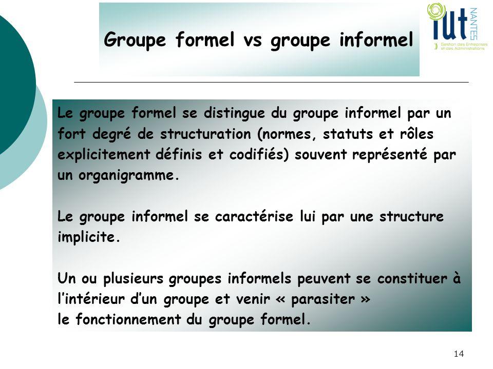 Groupe formel vs groupe informel