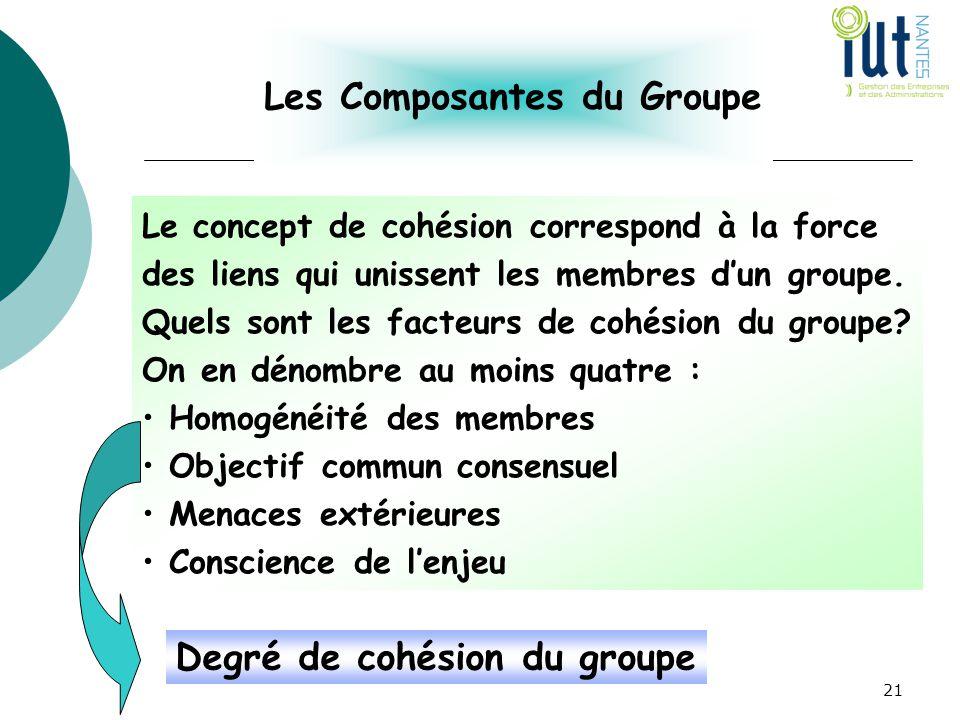 Degré de cohésion du groupe