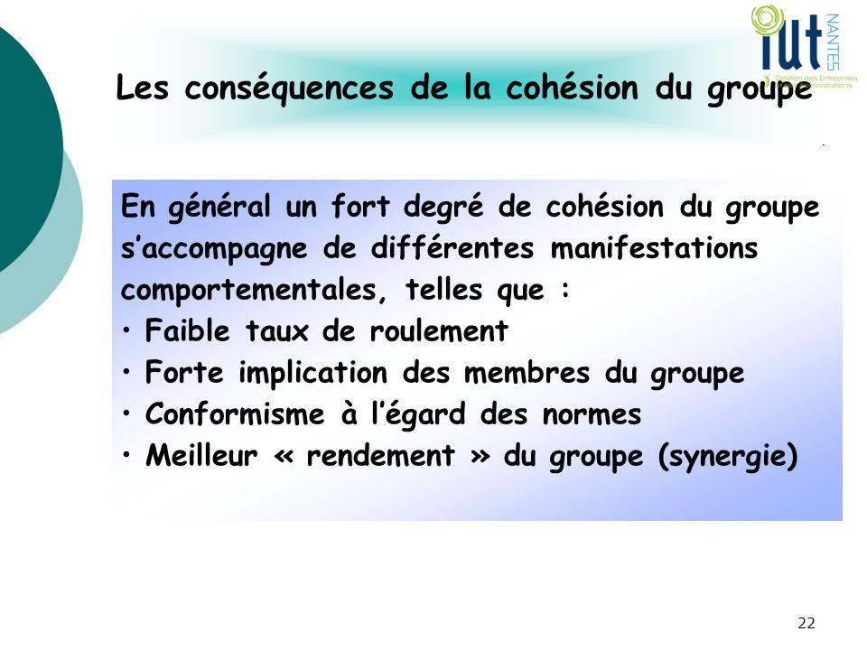 Les conséquences de la cohésion du groupe