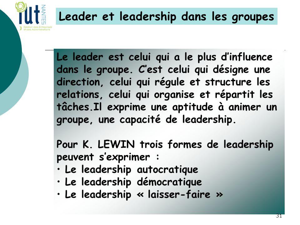 Leader et leadership dans les groupes