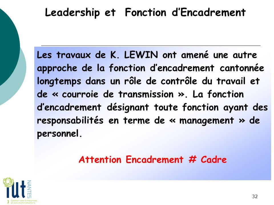 Leadership et Fonction d'Encadrement