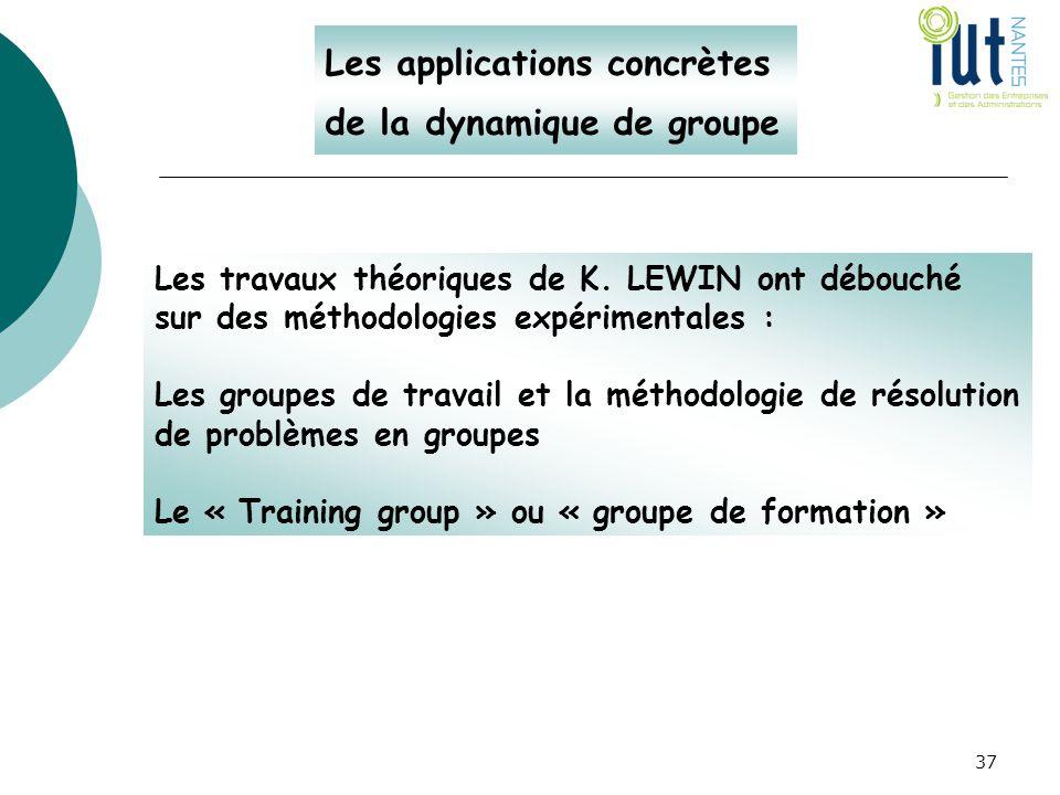 Les applications concrètes de la dynamique de groupe