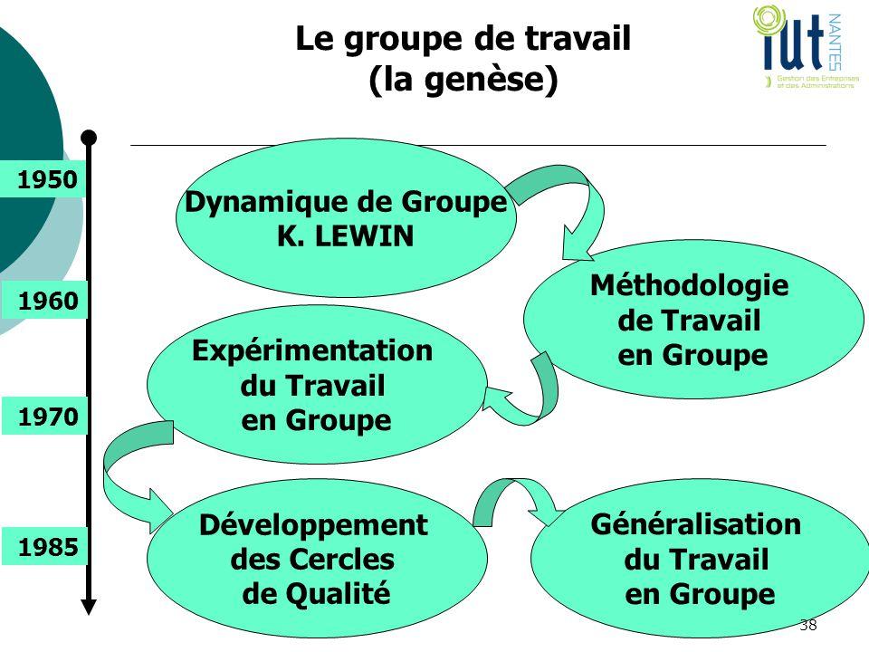 Le groupe de travail (la genèse)