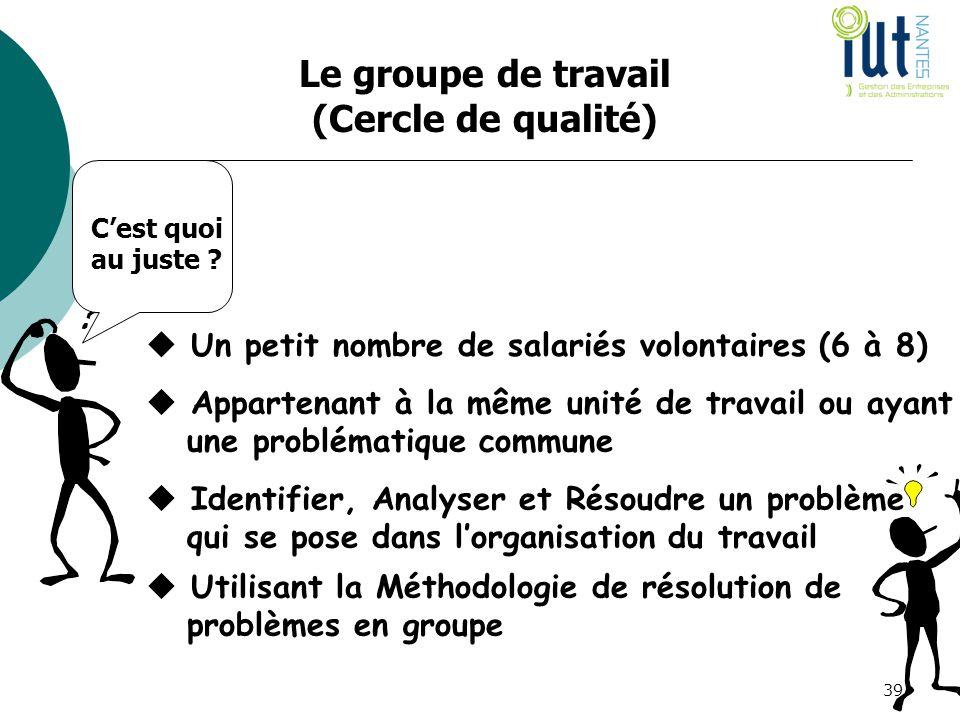 Le groupe de travail (Cercle de qualité)