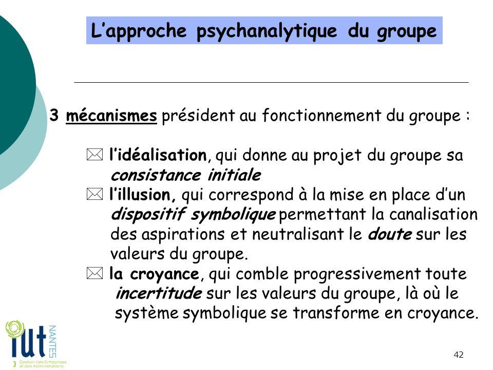 L'approche psychanalytique du groupe