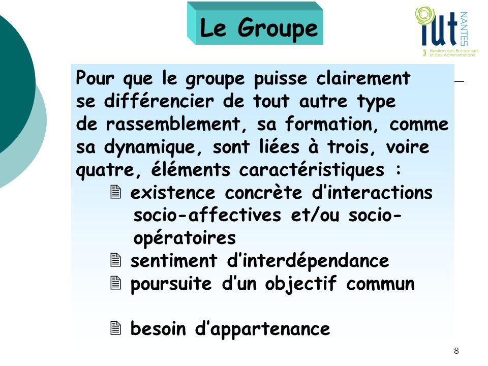 Le Groupe Pour que le groupe puisse clairement