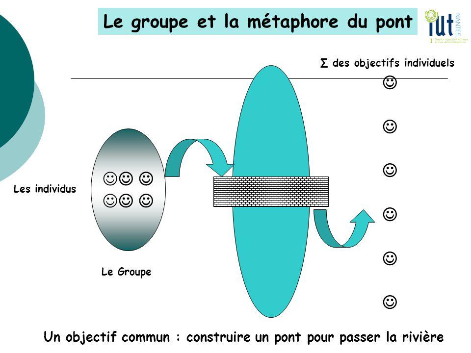 Le groupe et la métaphore du pont
