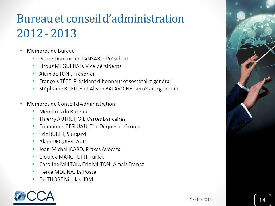 Bureau et conseil d'administration 2012 - 2013