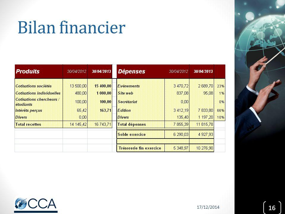 Bilan financier 07/04/2017