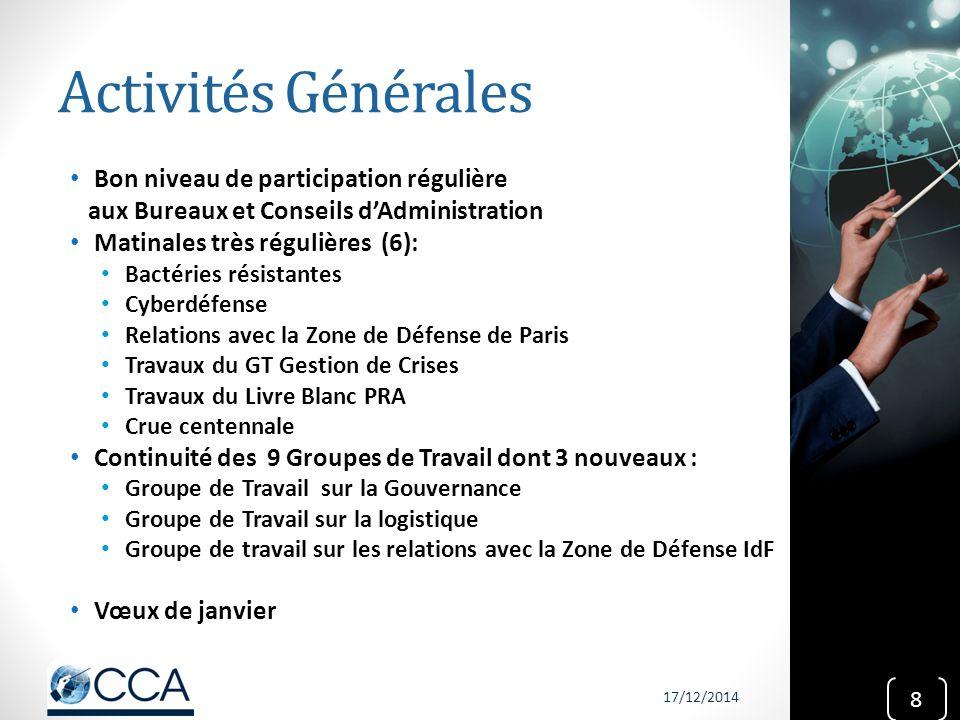Activités Générales Bon niveau de participation régulière