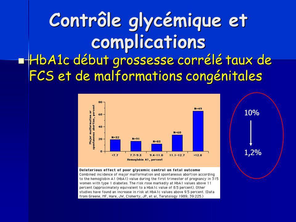 Contrôle glycémique et complications