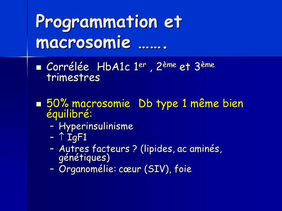 Programmation et macrosomie …….