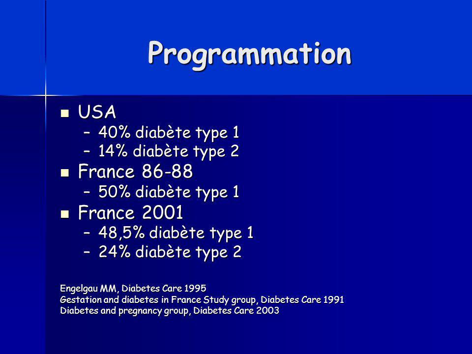 Programmation USA France 86-88 France 2001 40% diabète type 1