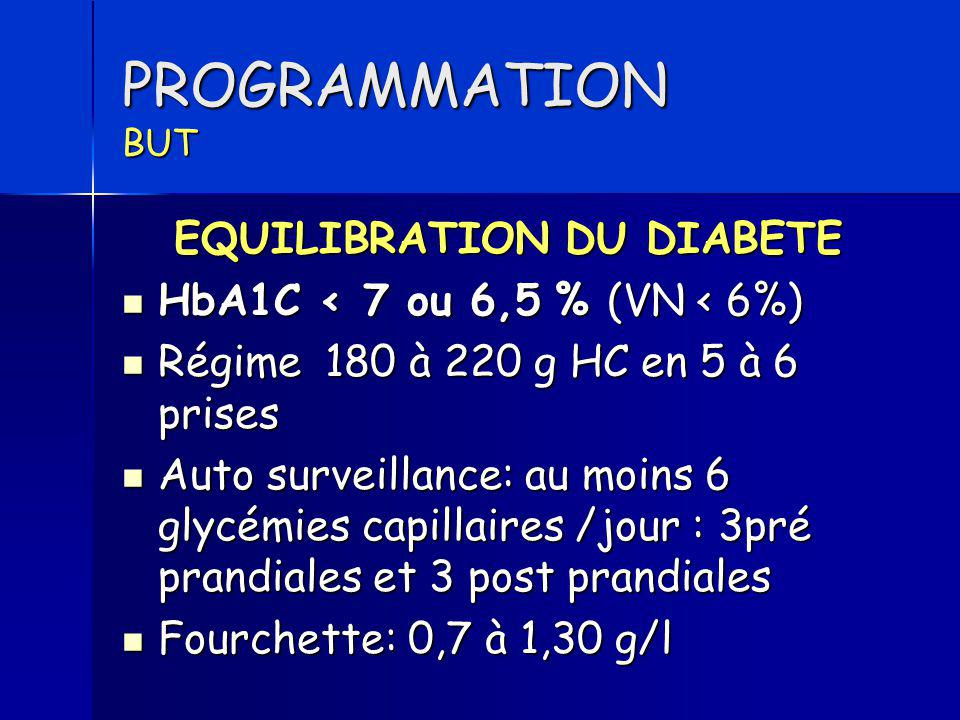 EQUILIBRATION DU DIABETE