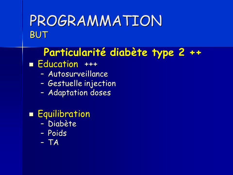 Particularité diabète type 2 ++