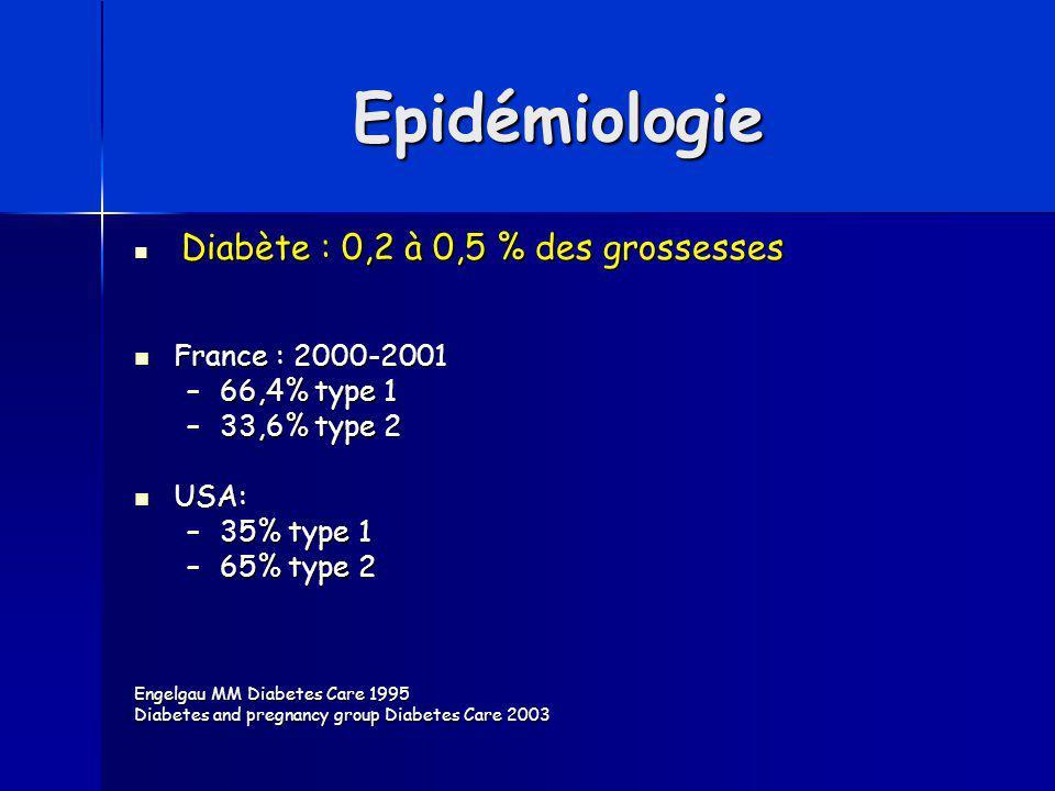Epidémiologie France : 2000-2001 66,4% type 1 33,6% type 2 USA: