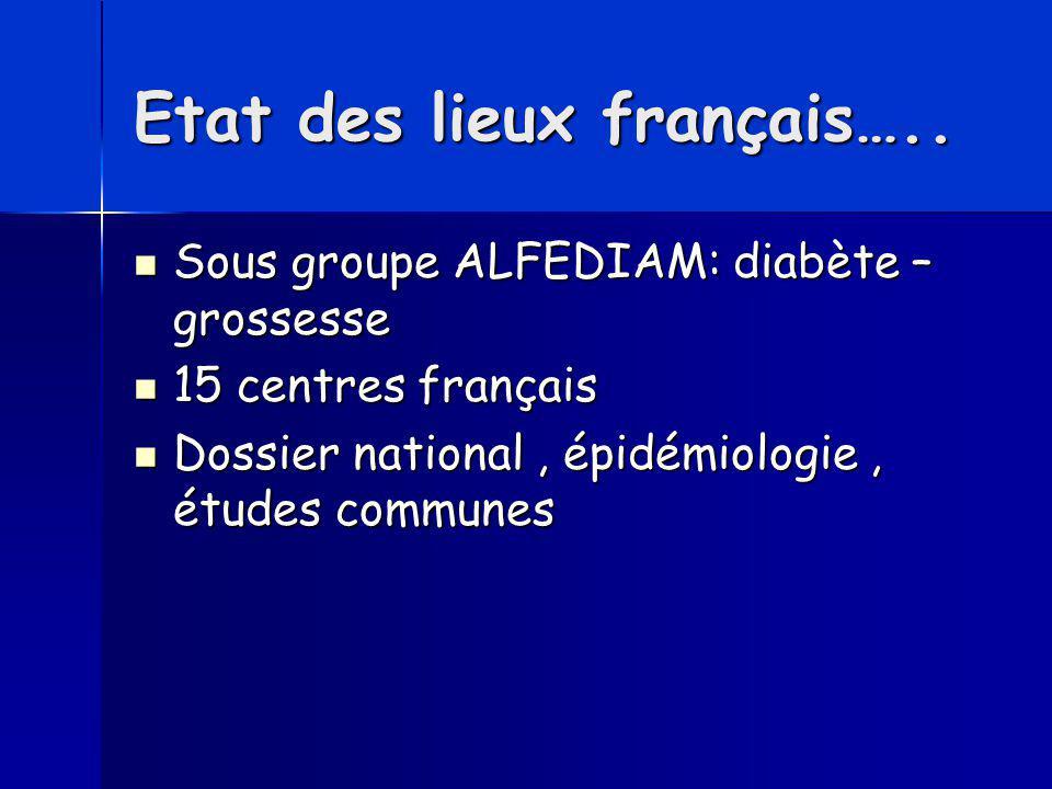 Etat des lieux français…..