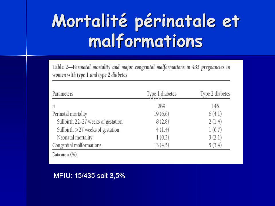 Mortalité périnatale et malformations
