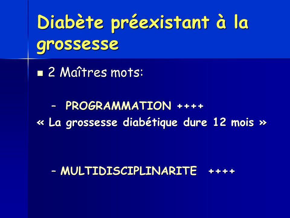 Diabète préexistant à la grossesse