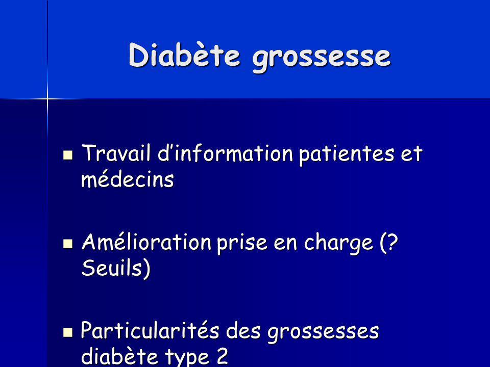 Diabète grossesse Travail d'information patientes et médecins
