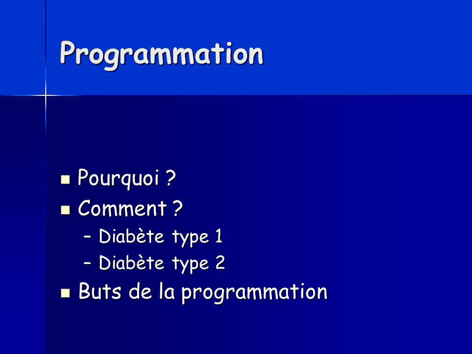 Programmation Pourquoi Comment Buts de la programmation