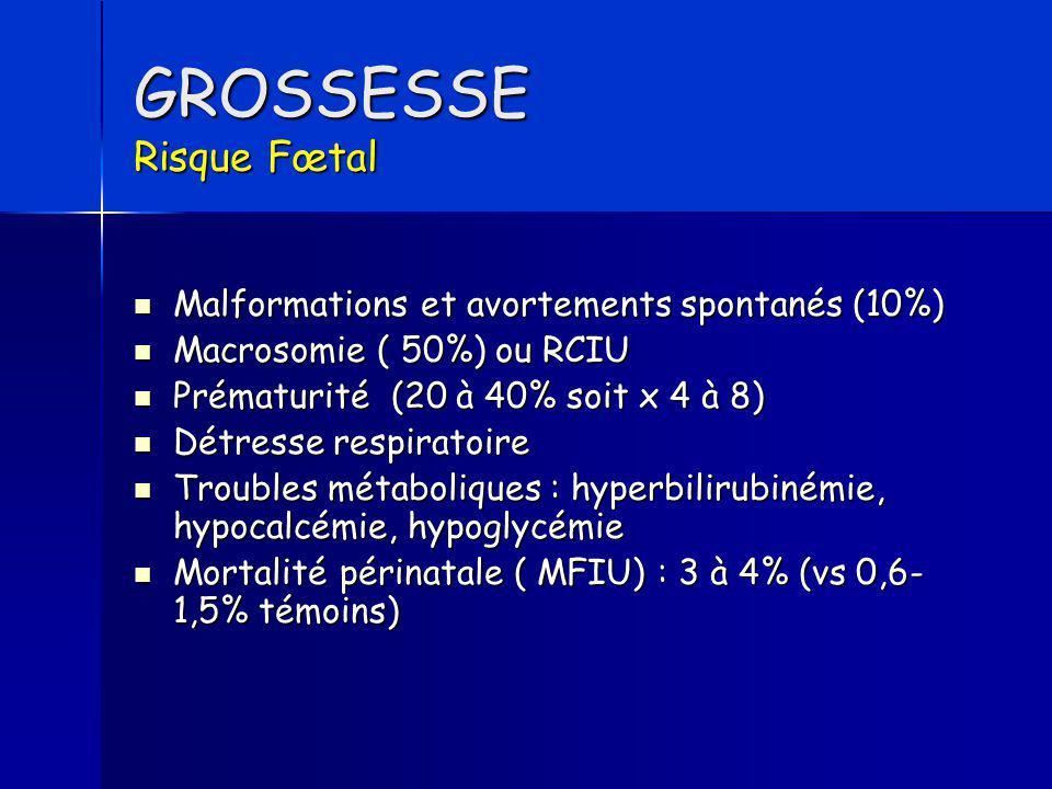 GROSSESSE Risque Fœtal