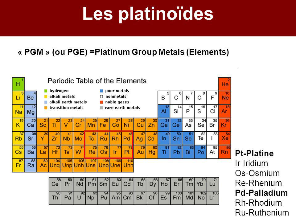 Les platinoïdes « PGM » (ou PGE) =Platinum Group Metals (Elements)