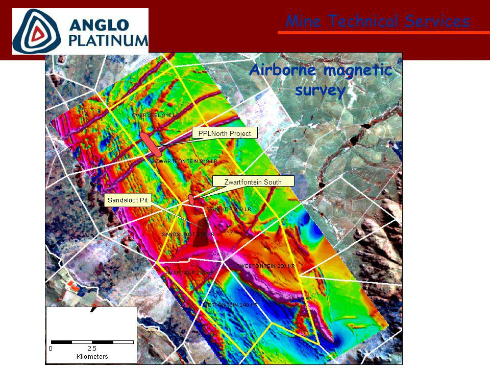 Airborne magnetic survey