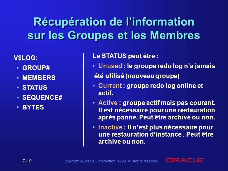 Récupération de l'information sur les Groupes et les Membres