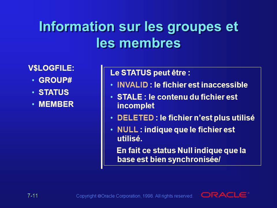 Information sur les groupes et les membres