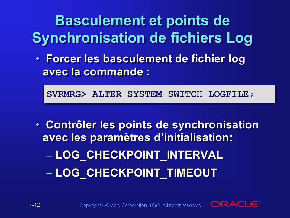 Basculement et points de Synchronisation de fichiers Log