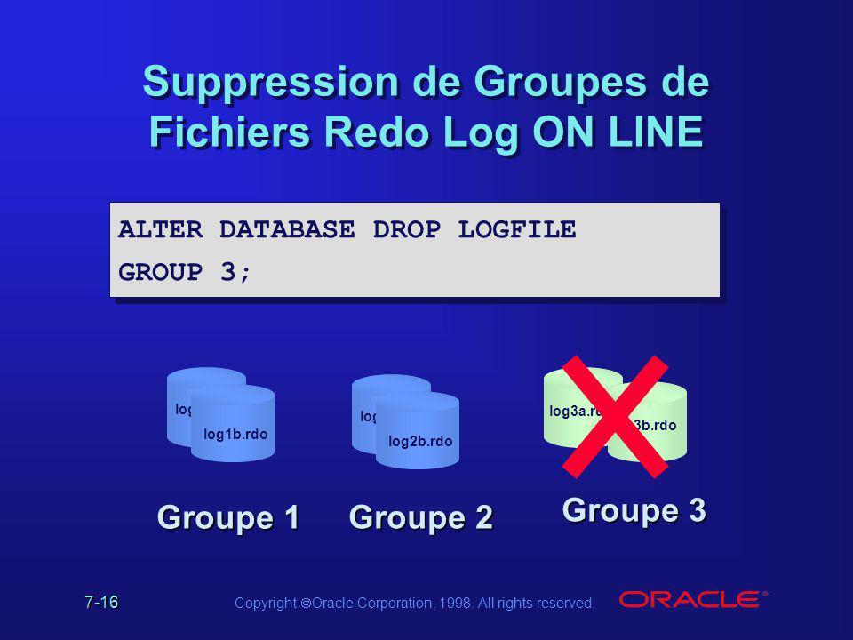 Suppression de Groupes de Fichiers Redo Log ON LINE
