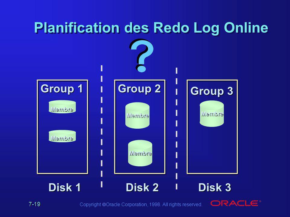 Planification des Redo Log Online