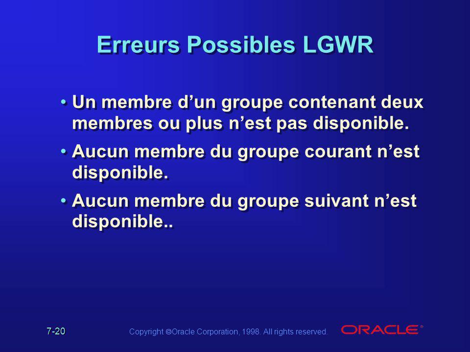 Erreurs Possibles LGWR