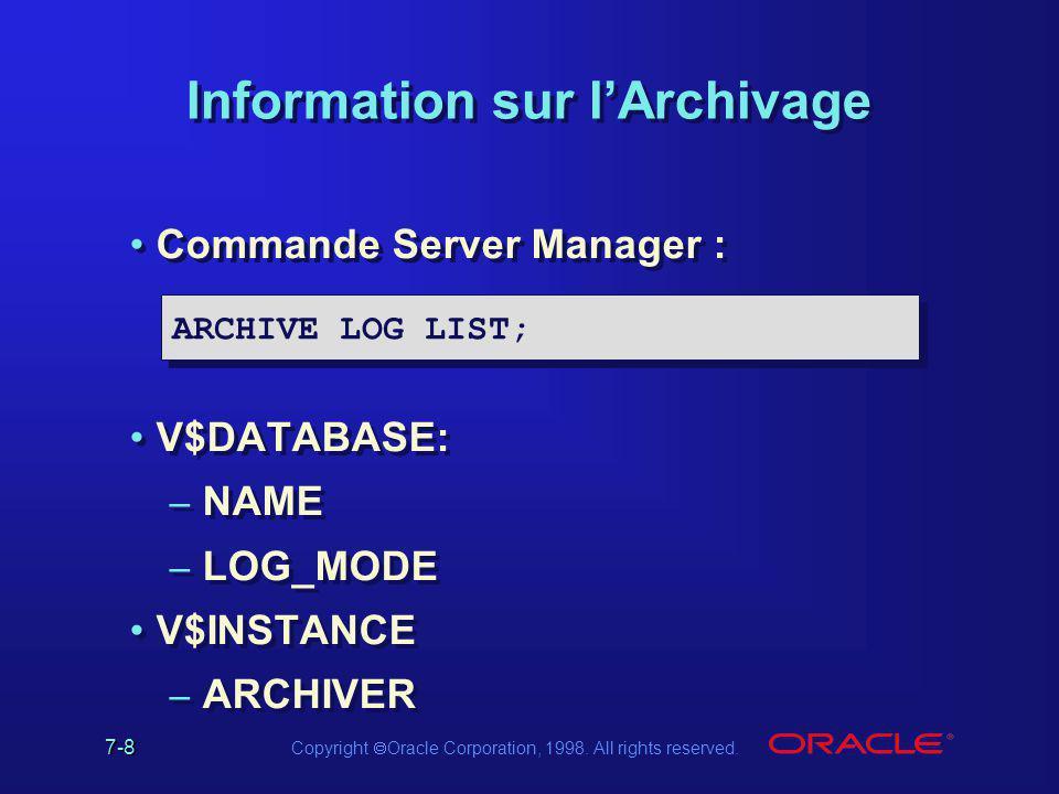 Information sur l'Archivage