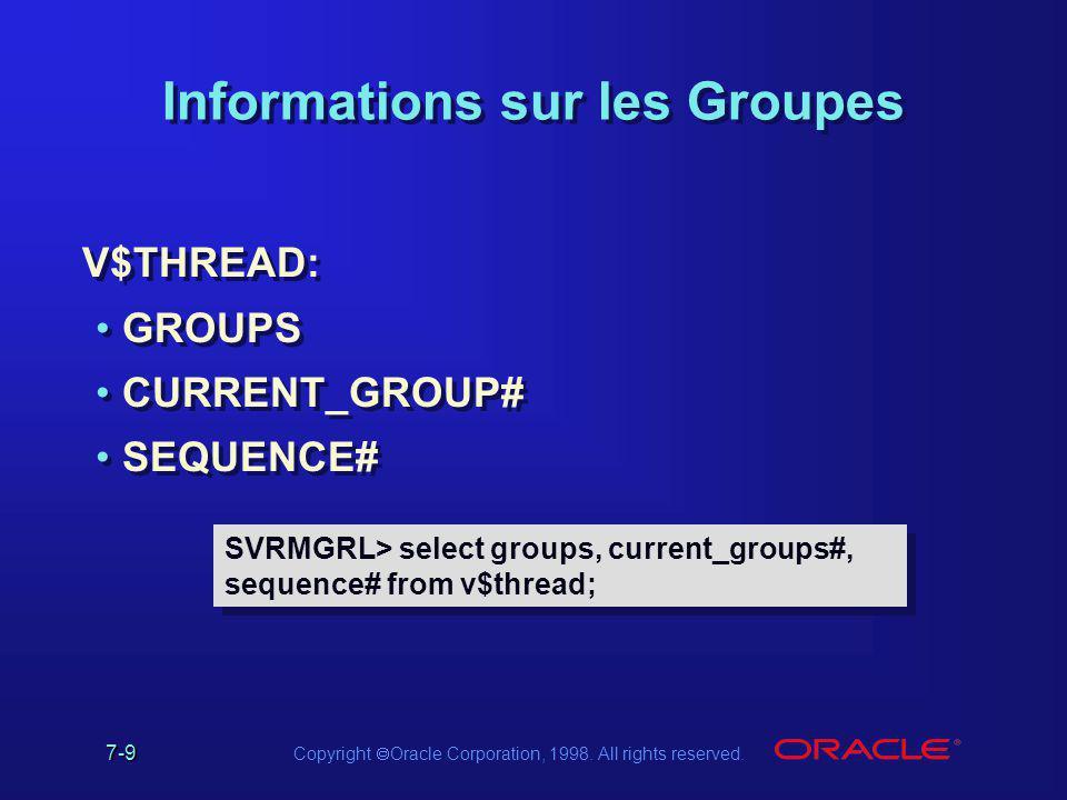 Informations sur les Groupes