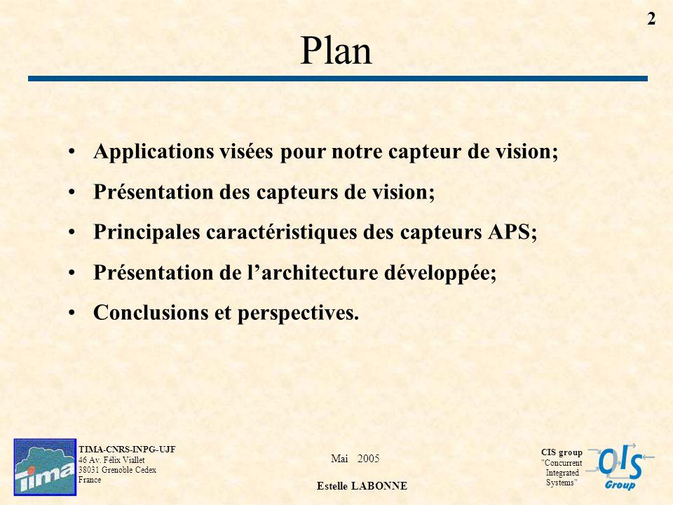 Plan Applications visées pour notre capteur de vision;