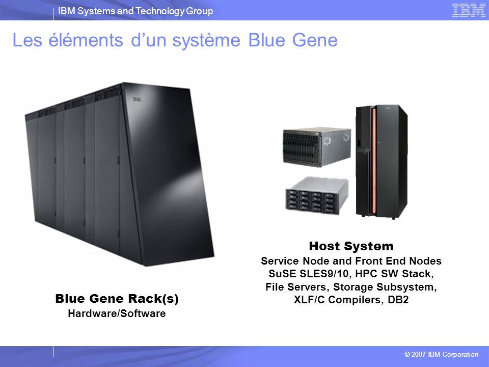 Les éléments d'un système Blue Gene